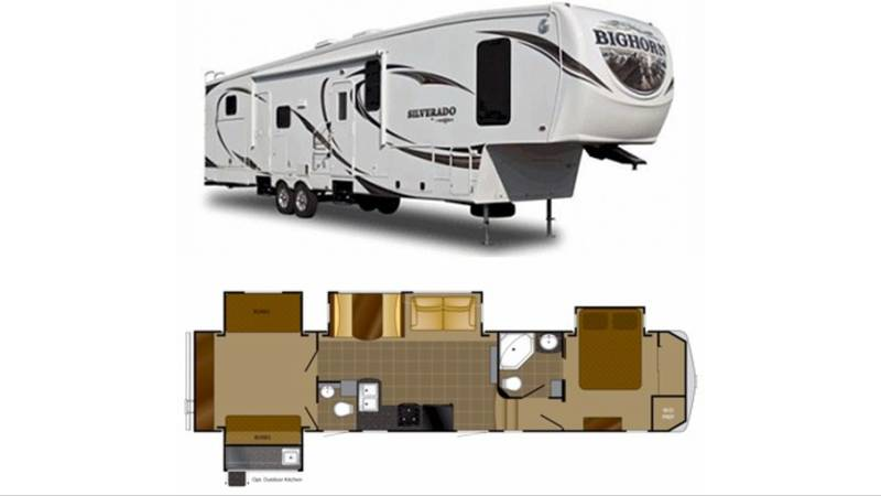 San Marcos Rvs By Owner Craigslist