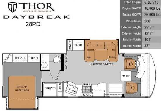 2013 Thor Motor Coach Daybreak 28PD