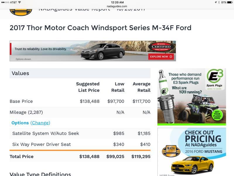 2017 Thor Motor Coach Windsport 34F