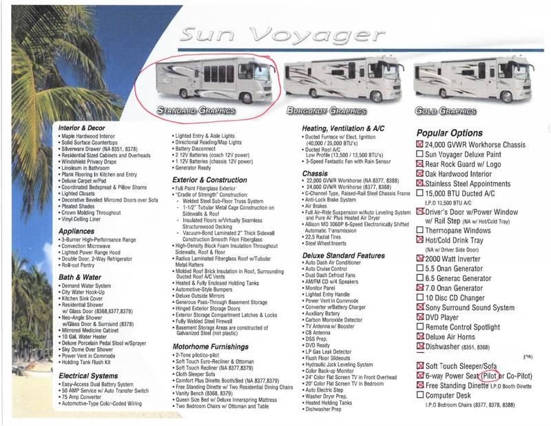 2005 Gulf Stream Sun Voyager 8368-Workhorse