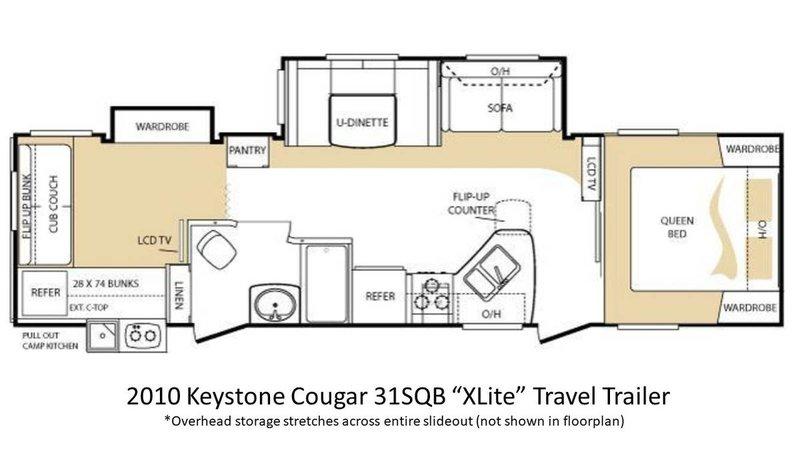2010 Keystone Cougar 31SQB