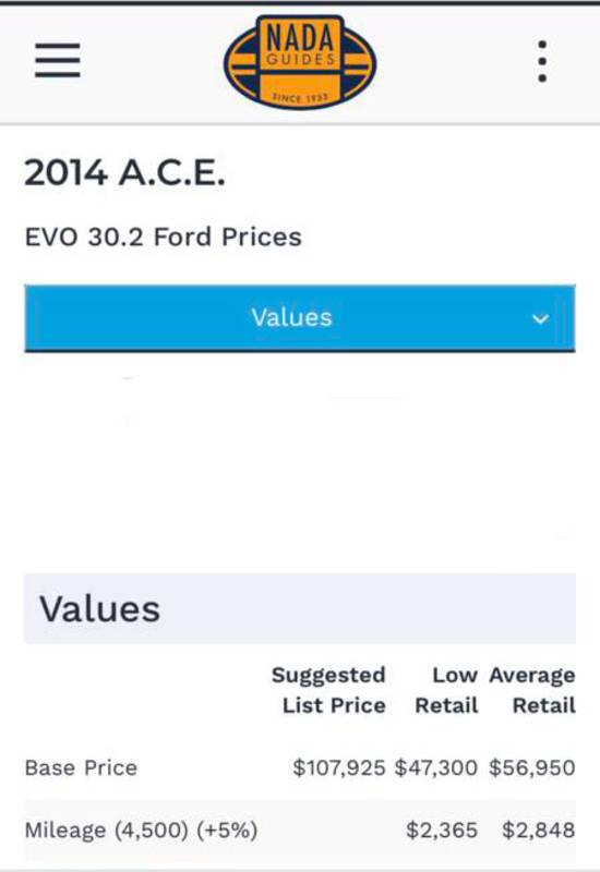 2014 Thor Motor Coach A.C.E. 30.2 Bunkhouse